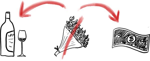 Rebus ślubny weselny zamiast kwiatów wino pieniądze