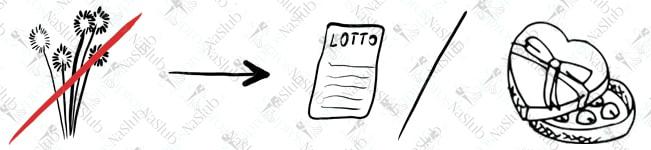 rebus ślubny piktogram - zamiast kwiatów kupon totolotka lotto lub czekoladki słodkości