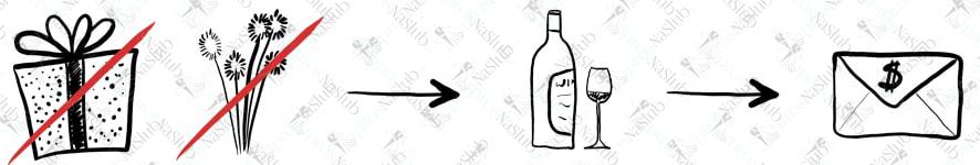 rebus ślubny piktogram - zamiast prezentów i kwiatów wino lub pieniądze