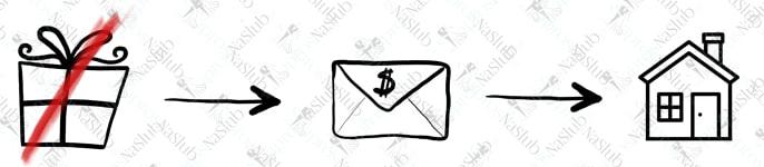 rebus ślubny piktogram - zamiast prezentów pieniądze na dom